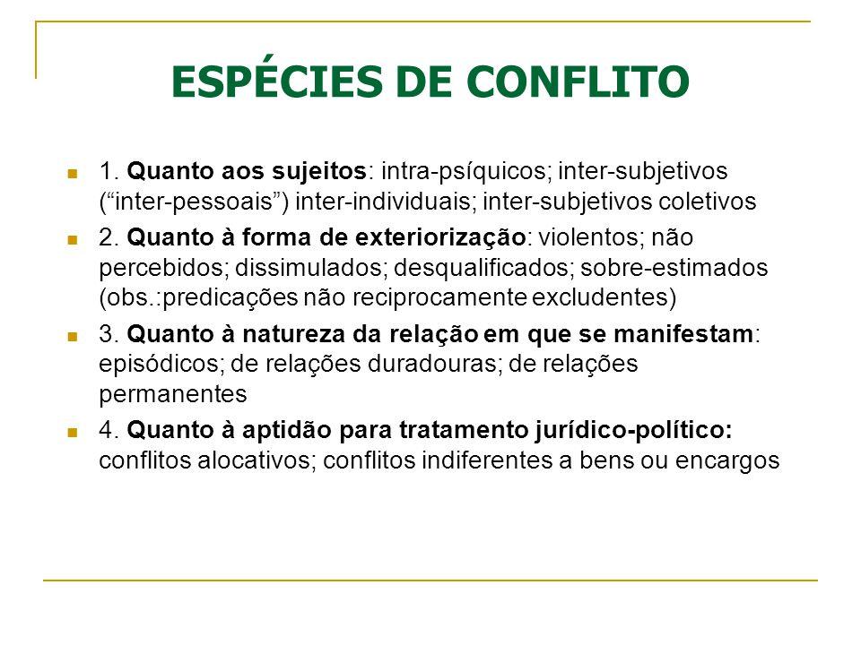 ESPÉCIES DE CONFLITO 1.