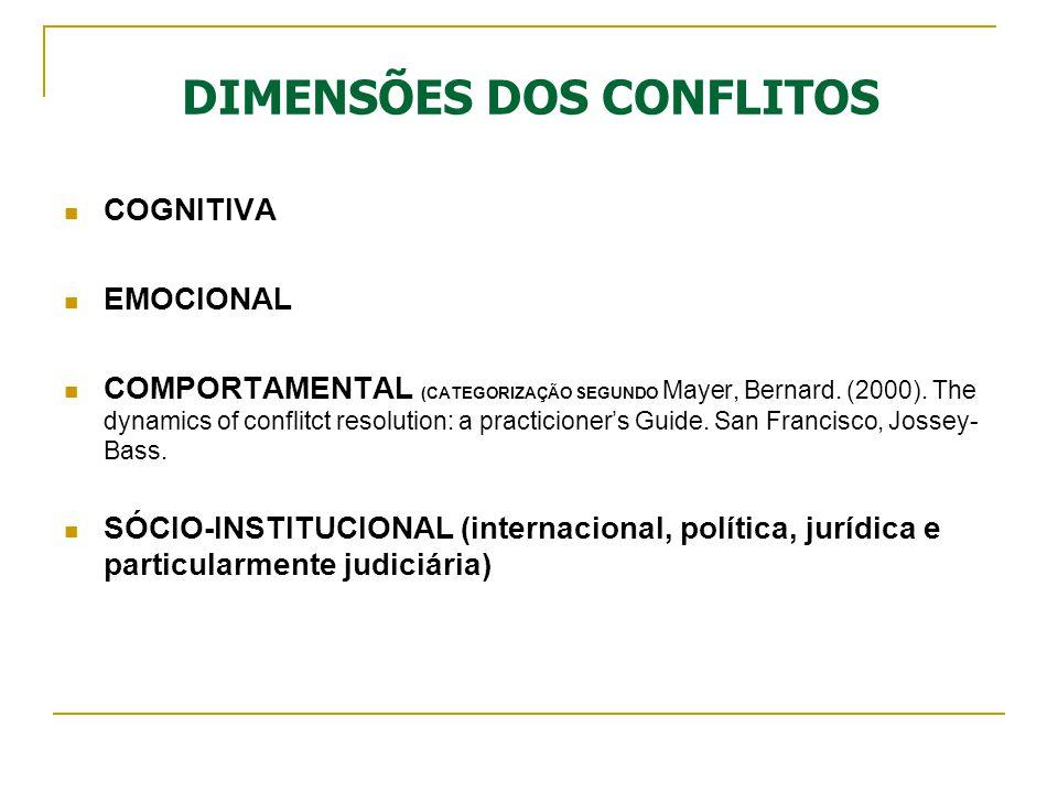 DIMENSÕES DOS CONFLITOS COGNITIVA EMOCIONAL COMPORTAMENTAL (CATEGORIZAÇÃO SEGUNDO Mayer, Bernard.