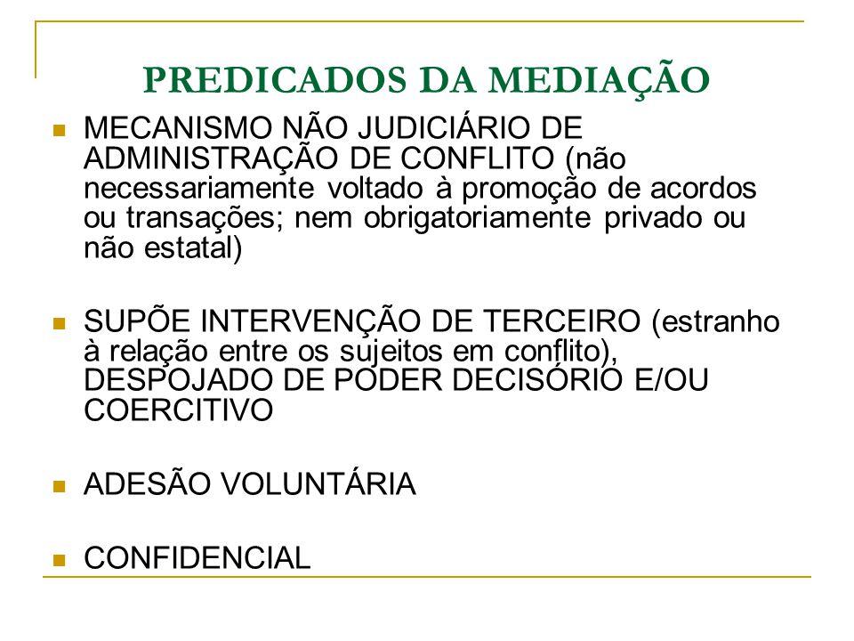 PREDICADOS DA MEDIAÇÃO MECANISMO NÃO JUDICIÁRIO DE ADMINISTRAÇÃO DE CONFLITO (não necessariamente voltado à promoção de acordos ou transações; nem obrigatoriamente privado ou não estatal) SUPÕE INTERVENÇÃO DE TERCEIRO (estranho à relação entre os sujeitos em conflito), DESPOJADO DE PODER DECISÓRIO E/OU COERCITIVO ADESÃO VOLUNTÁRIA CONFIDENCIAL