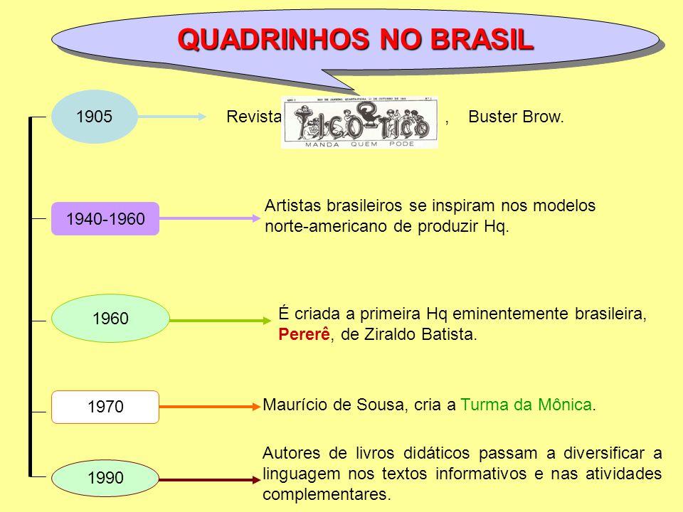1940-1960 Artistas brasileiros se inspiram nos modelos norte-americano de produzir Hq. 1960 É criada a primeira Hq eminentemente brasileira, Pererê, d