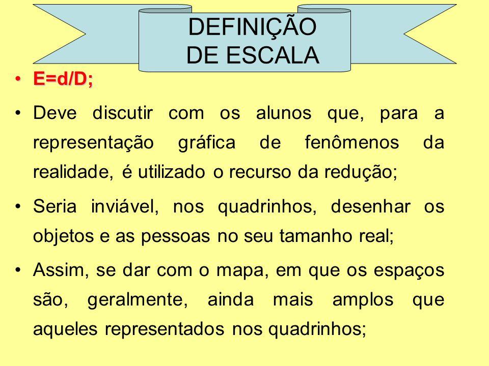 DEFINIÇÃO DE ESCALA E=d/D;E=d/D; Deve discutir com os alunos que, para a representação gráfica de fenômenos da realidade, é utilizado o recurso da red
