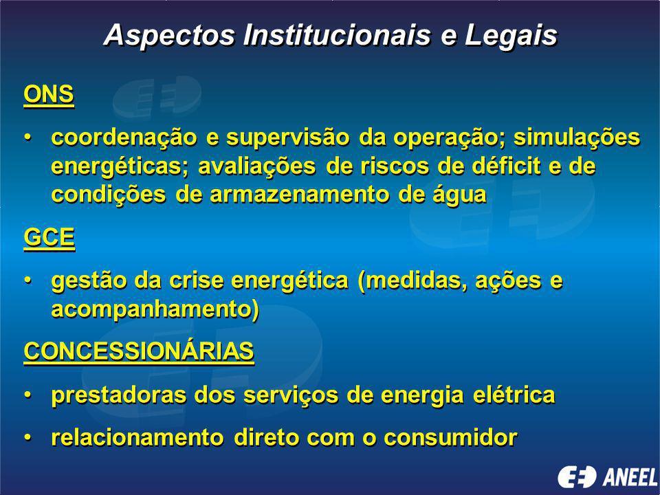 ONS coordenação e supervisão da operação; simulações energéticas; avaliações de riscos de déficit e de condições de armazenamento de água GCE gestão da crise energética (medidas, ações e acompanhamento) CONCESSIONÁRIAS prestadoras dos serviços de energia elétrica relacionamento direto com o consumidor ONS coordenação e supervisão da operação; simulações energéticas; avaliações de riscos de déficit e de condições de armazenamento de água GCE gestão da crise energética (medidas, ações e acompanhamento) CONCESSIONÁRIAS prestadoras dos serviços de energia elétrica relacionamento direto com o consumidor Aspectos Institucionais e Legais