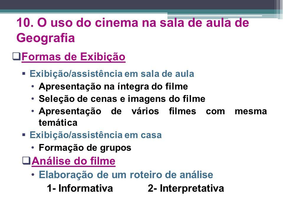  Formas de Exibição  Exibição/assistência em sala de aula Apresentação na íntegra do filme Seleção de cenas e imagens do filme Apresentação de vário