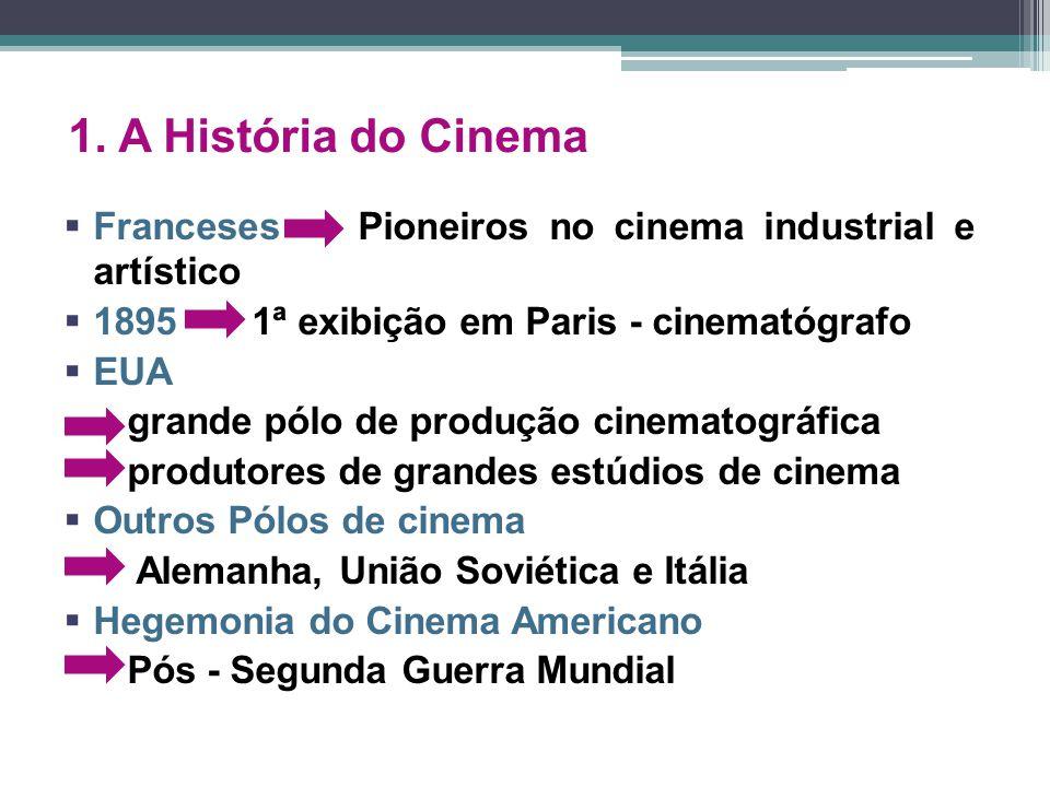 1. A História do Cinema  Franceses Pioneiros no cinema industrial e artístico  1895 1ª exibição em Paris - cinematógrafo  EUA grande pólo de produç