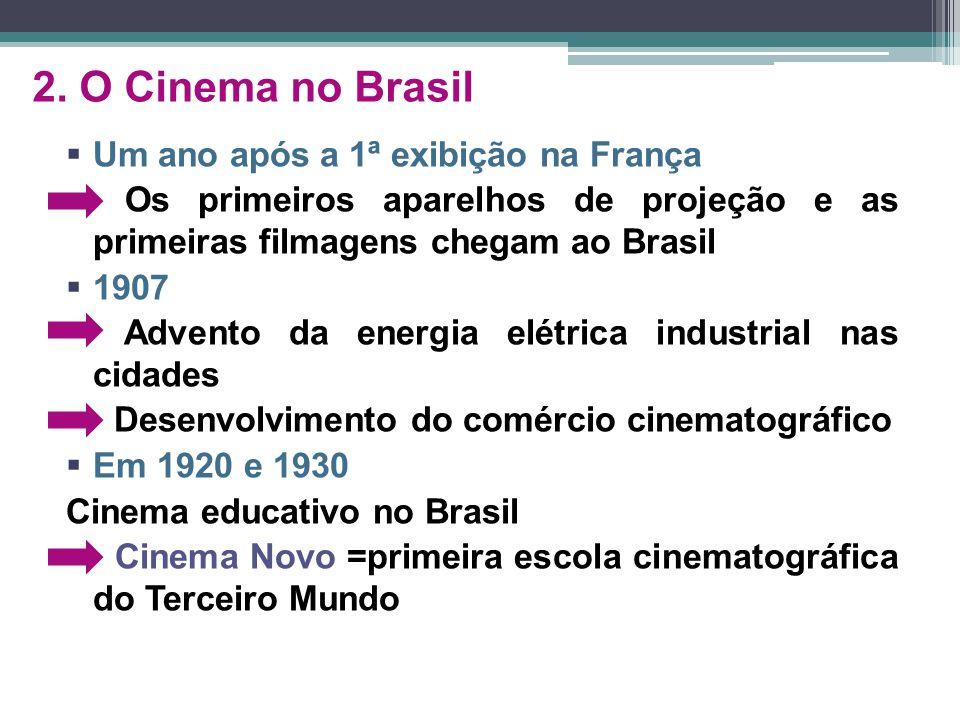 2. O Cinema no Brasil  Um ano após a 1ª exibição na França Os primeiros aparelhos de projeção e as primeiras filmagens chegam ao Brasil  1907 Advent