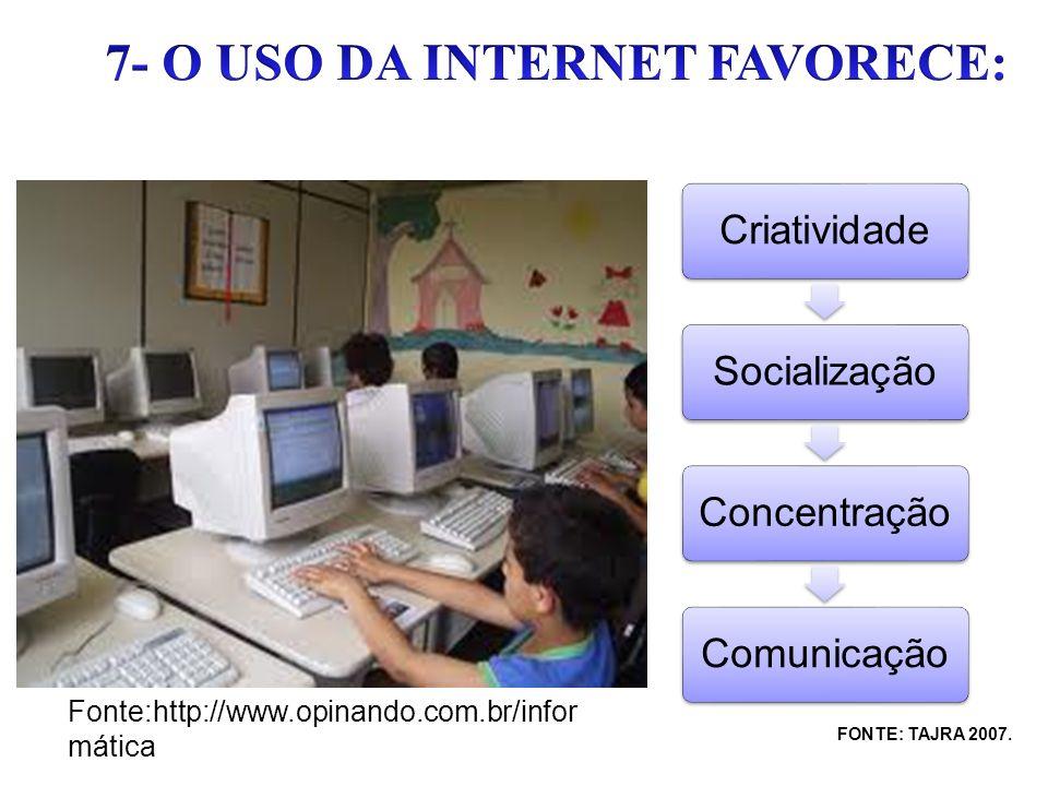 CriatividadeSocializaçãoConcentraçãoComunicação Fonte:http://www.opinando.com.br/infor mática FONTE: TAJRA 2007.