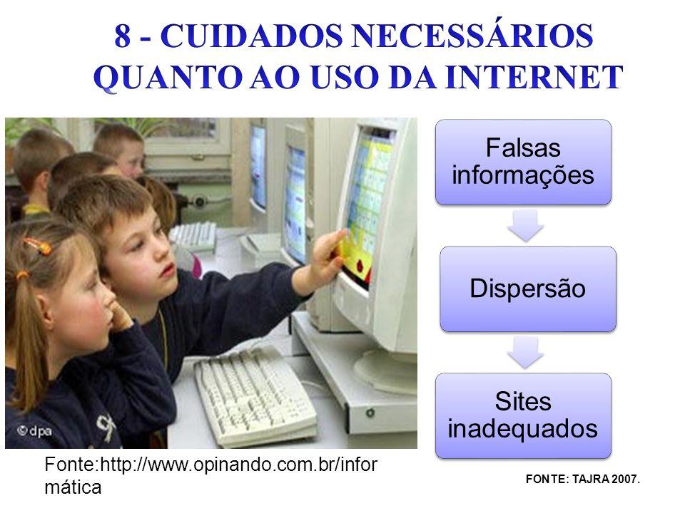 Falsas informações Dispersão Sites inadequados Fonte:http://www.opinando.com.br/infor mática FONTE: TAJRA 2007.