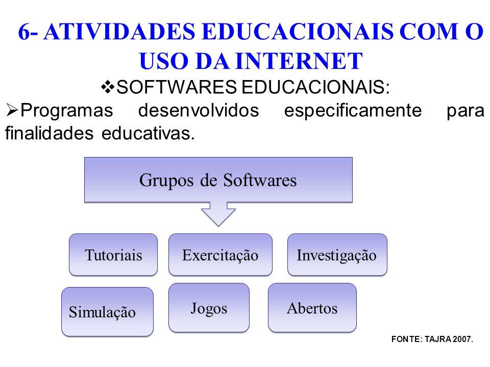 Tutoriais Exercitação Investigação Simulação Jogos Abertos Grupos de Softwares FONTE: TAJRA, 2007.  SOFTWARES EDUCACIONAIS:  Programas desenvolvidos