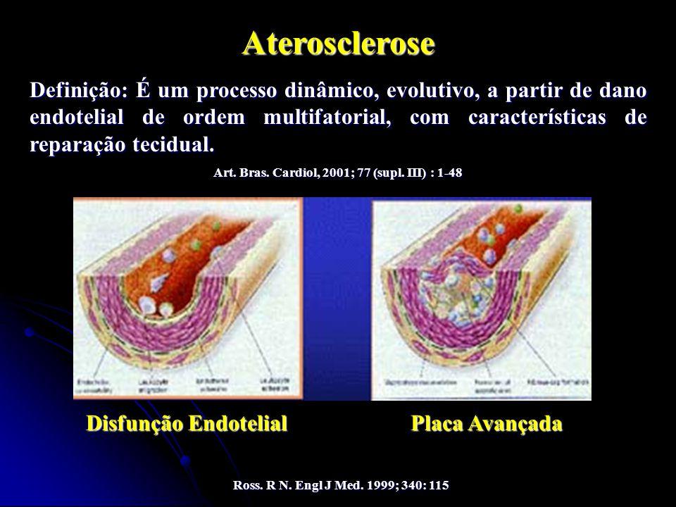 Aterosclerose Definição: É um processo dinâmico, evolutivo, a partir de dano endotelial de ordem multifatorial, com características de reparação tecidual.