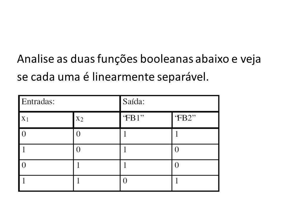Analise as duas funções booleanas abaixo e veja se cada uma é linearmente separável.