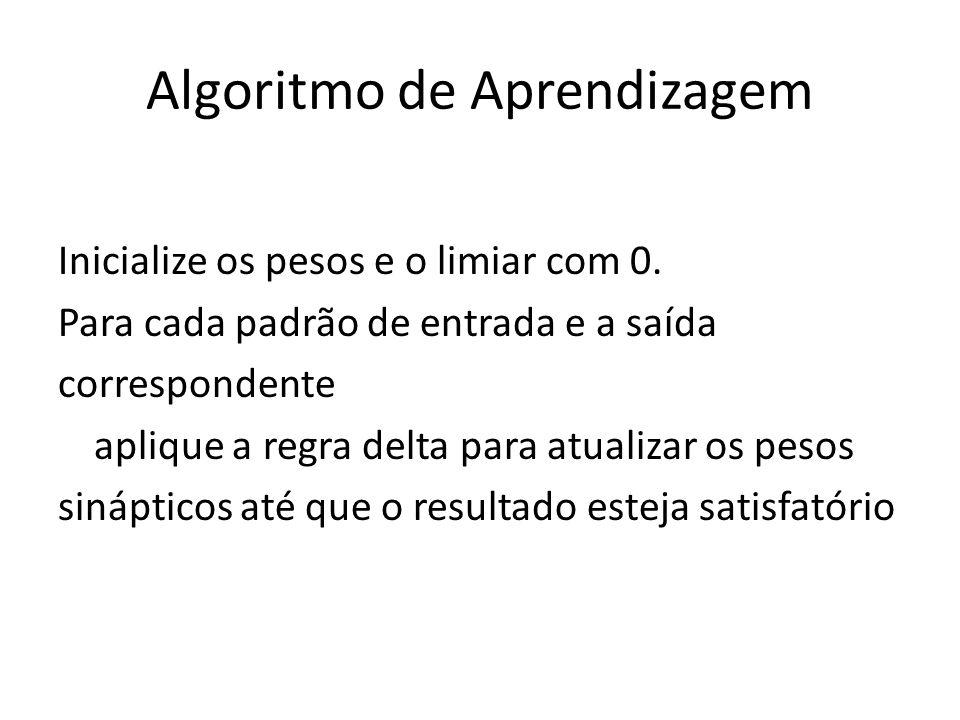 Algoritmo de Aprendizagem Inicialize os pesos e o limiar com 0. Para cada padrão de entrada e a saída correspondente aplique a regra delta para atuali