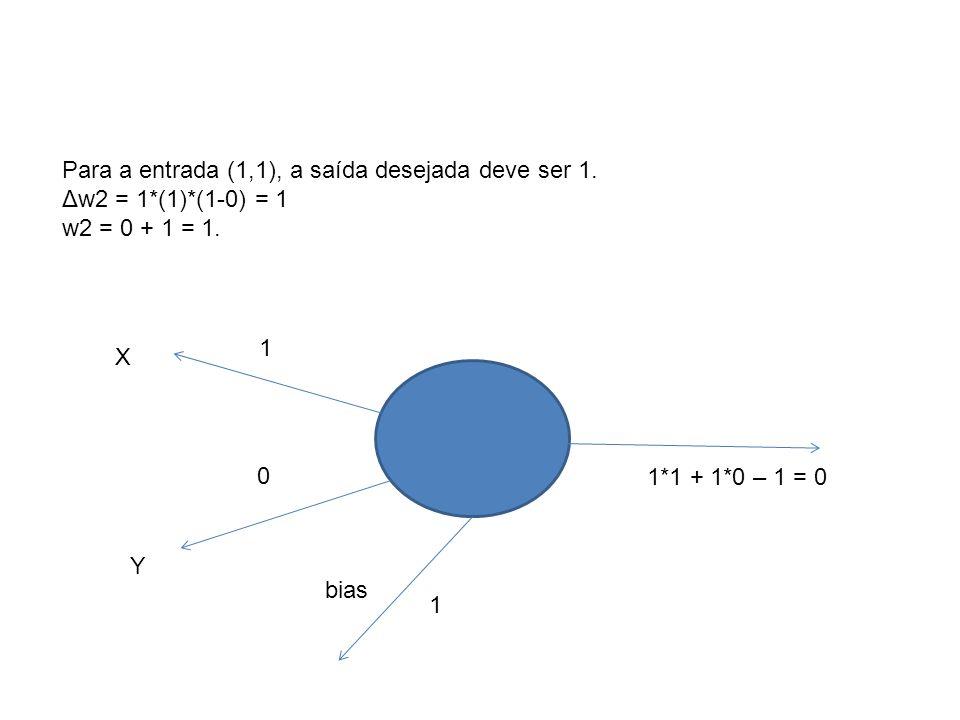 X Y 1 0 bias 1 1*1 + 1*0 – 1 = 0 Para a entrada (1,1), a saída desejada deve ser 1. Δw2 = 1*(1)*(1-0) = 1 w2 = 0 + 1 = 1.