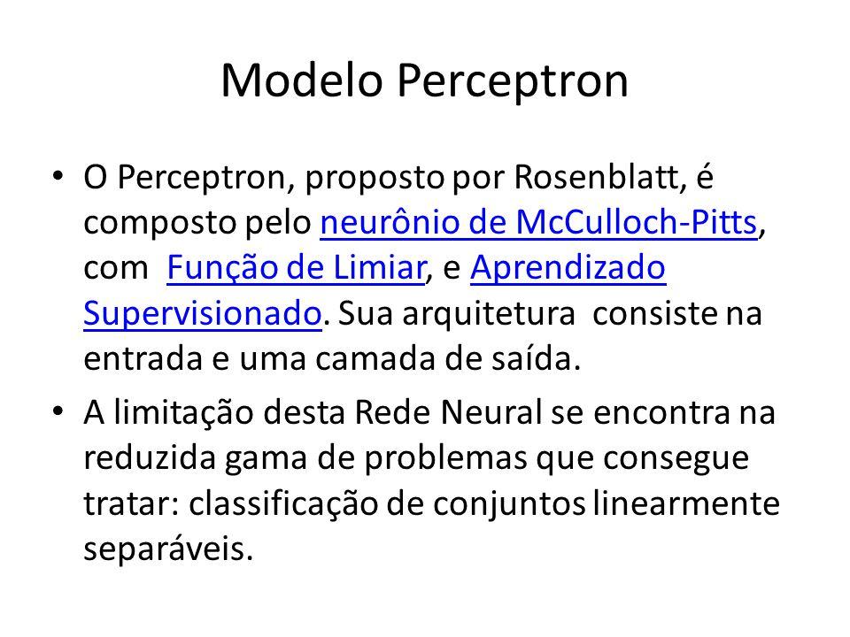 Modelo Perceptron O Perceptron, proposto por Rosenblatt, é composto pelo neurônio de McCulloch-Pitts, com Função de Limiar, e Aprendizado Supervisiona
