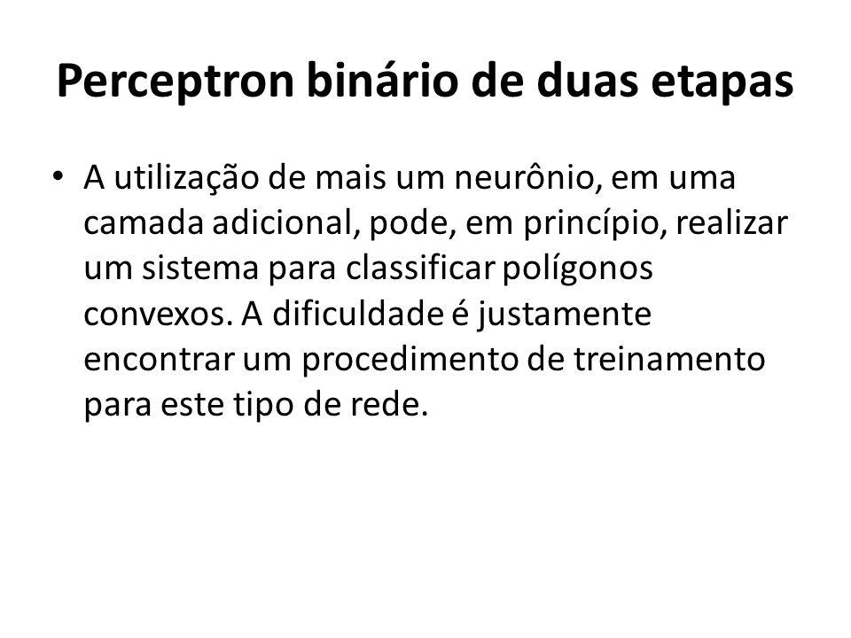 Perceptron binário de duas etapas A utilização de mais um neurônio, em uma camada adicional, pode, em princípio, realizar um sistema para classificar