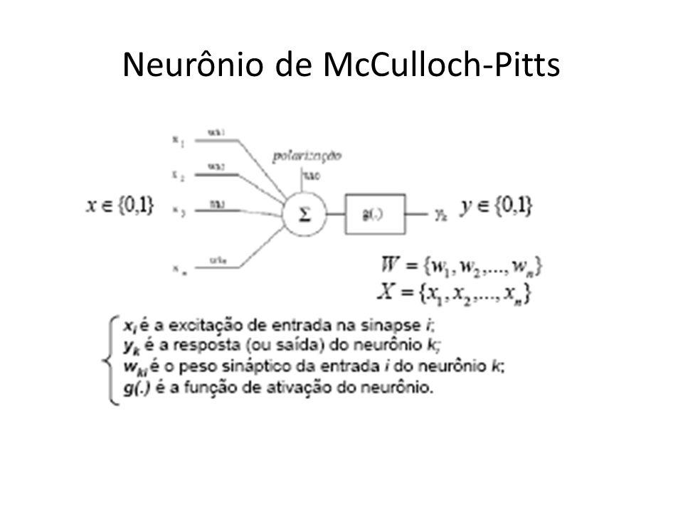 O neurônio artificial funciona como sendo um circuito binário.