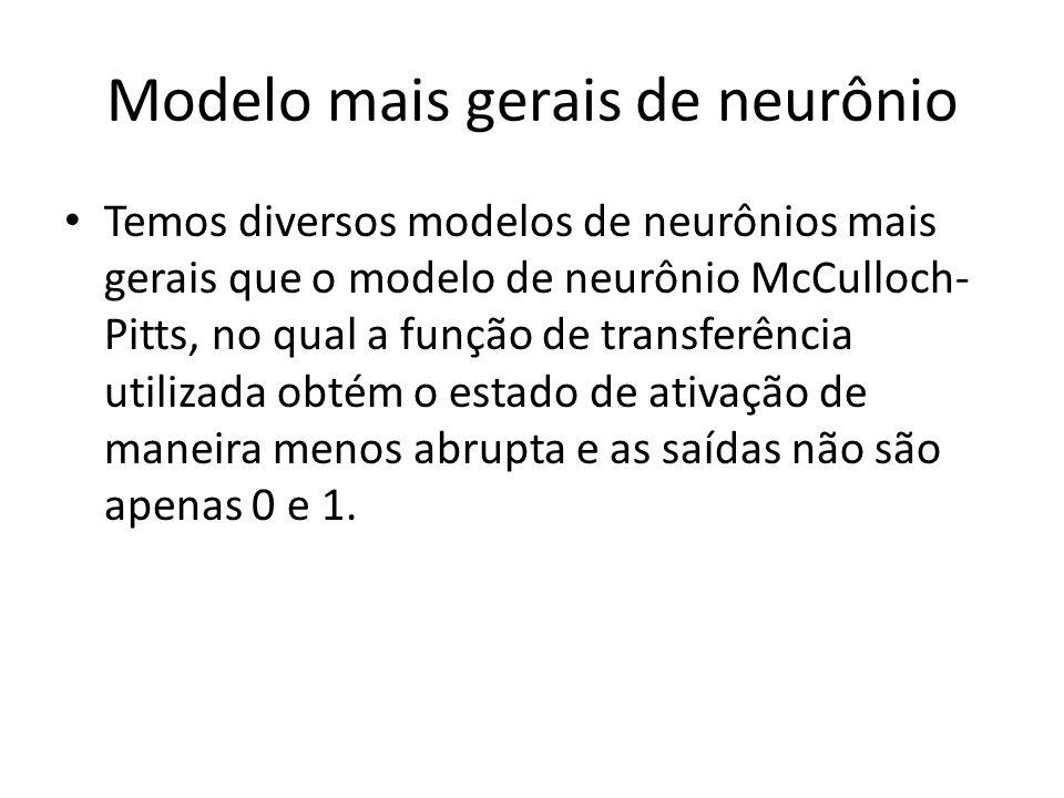 Modelo mais gerais de neurônio Temos diversos modelos de neurônios mais gerais que o modelo de neurônio McCulloch- Pitts, no qual a função de transfer