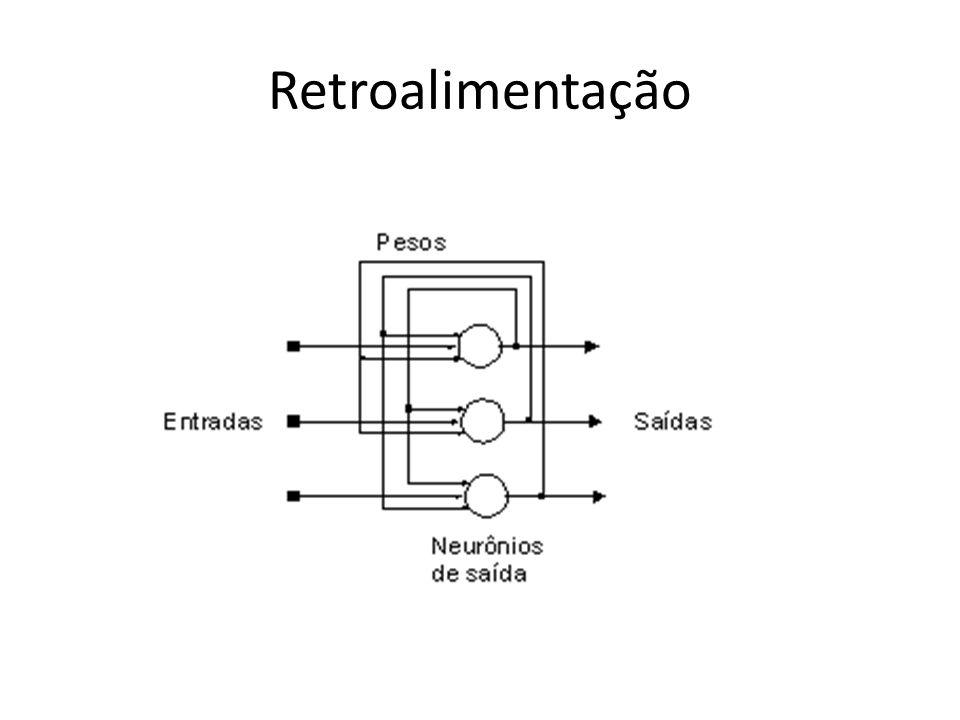 Retroalimentação