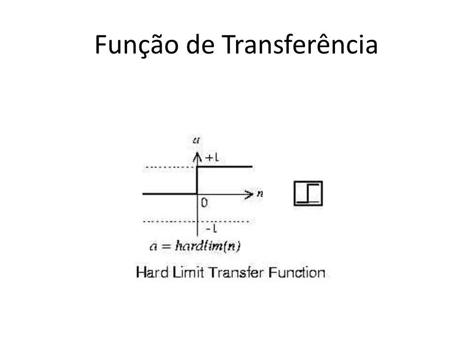 X Y 1 0 bias 1 1*1 + 1*0 – 1 = 0 Para a entrada (1,1), a saída desejada deve ser 1.