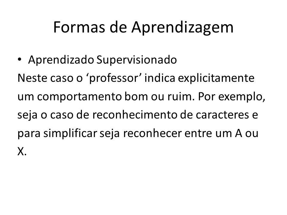 Formas de Aprendizagem Aprendizado Supervisionado Neste caso o 'professor' indica explicitamente um comportamento bom ou ruim. Por exemplo, seja o cas