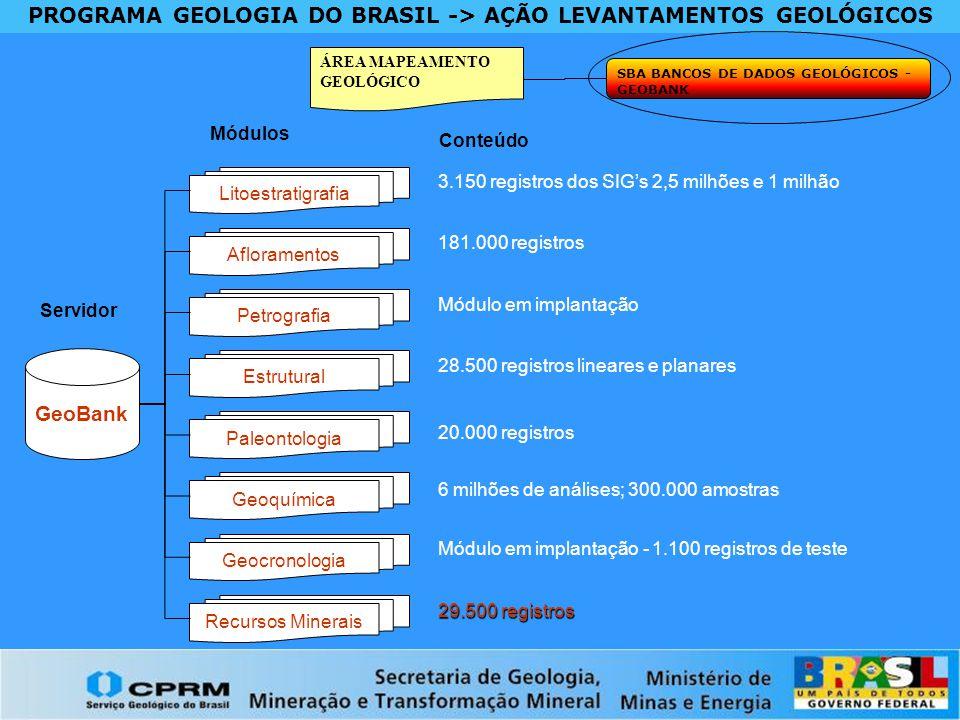 PROGRAMA GEOLOGIA DO BRASIL -> AÇÃO LEVANTAMENTOS GEOLÓGICOS ÁREA MAPEAMENTO GEOLÓGICO SBA BANCOS DE DADOS GEOLÓGICOS - GEOBANK GeoBank Petrografia Af