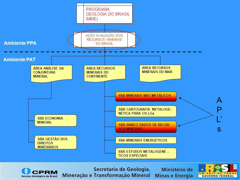 PROGRAMA GEOLOGIA DO BRASIL (MME) AÇÃO AVALIAÇÃO DOS RECURSOS MINERAIS DO BRASIL ÁREA RECURSOS MINERAIS DO MAR ÁREA ANÁLISE DA CONJUNTURA MINERAL SBA