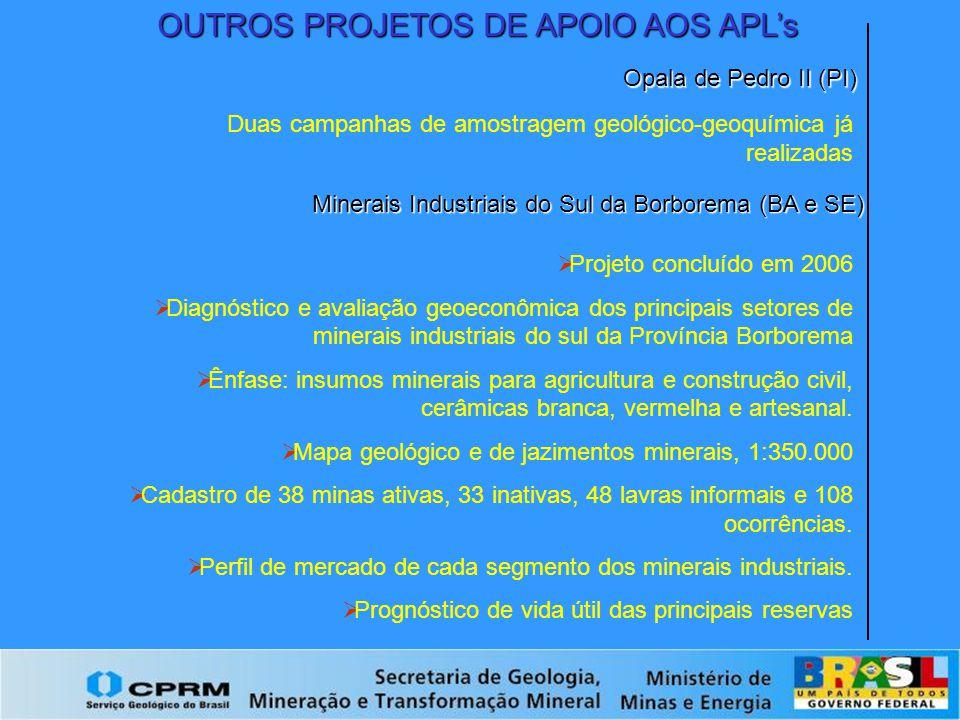 OUTROS PROJETOS DE APOIO AOS APL's Opala de Pedro II (PI) Duas campanhas de amostragem geológico-geoquímica já realizadas Minerais Industriais do Sul