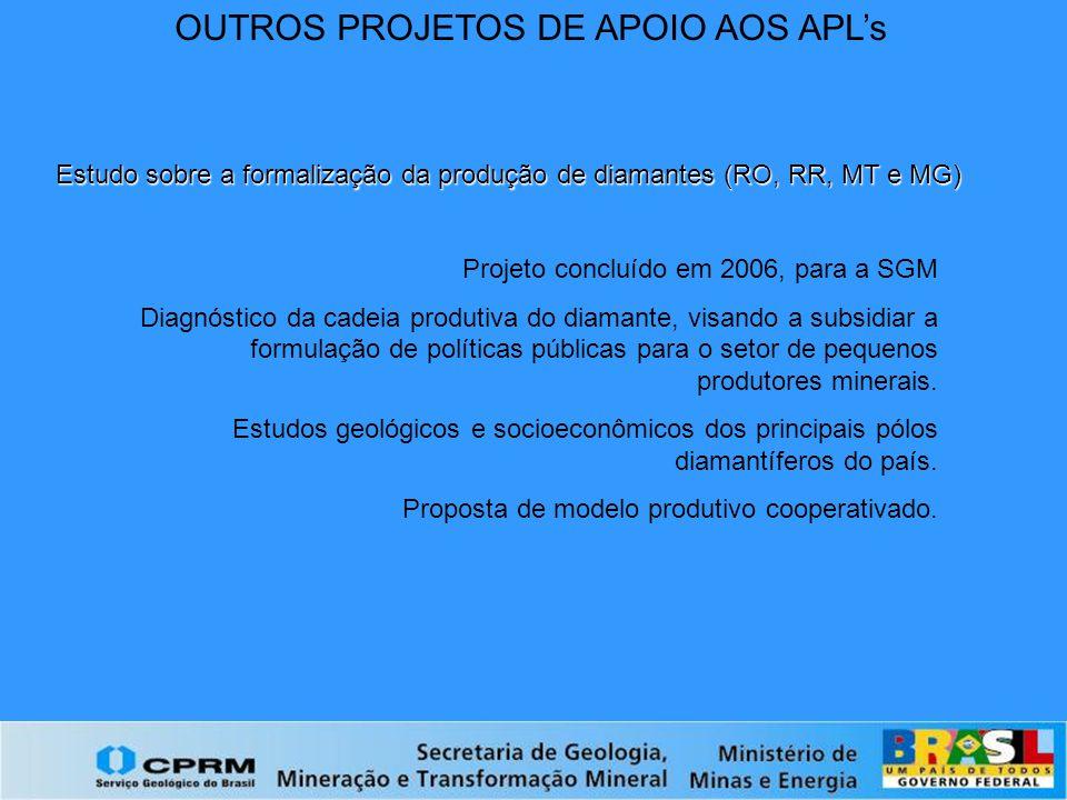 OUTROS PROJETOS DE APOIO AOS APL's Estudo sobre a formalização da produção de diamantes (RO, RR, MT e MG) Projeto concluído em 2006, para a SGM Diagnó