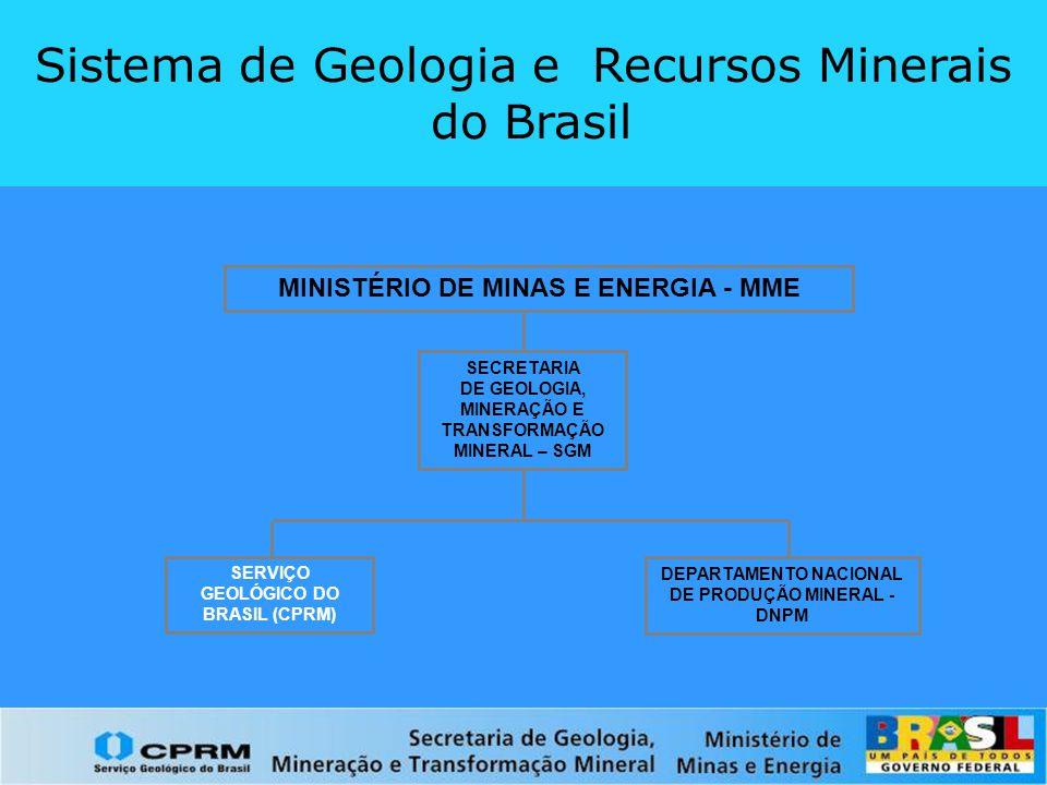 Sistema de Geologia e Recursos Minerais do Brasil MINISTÉRIO DE MINAS E ENERGIA - MME SECRETARIA DE GEOLOGIA, MINERAÇÃO E TRANSFORMAÇÃO MINERAL – SGM