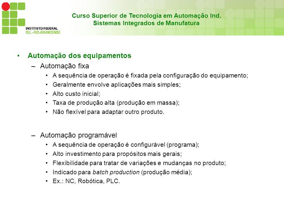 Curso Superior de Tecnologia em Automação Ind. Sistemas Integrados de Manufatura Automação dos equipamentos –Automação fixa A sequência de operação é