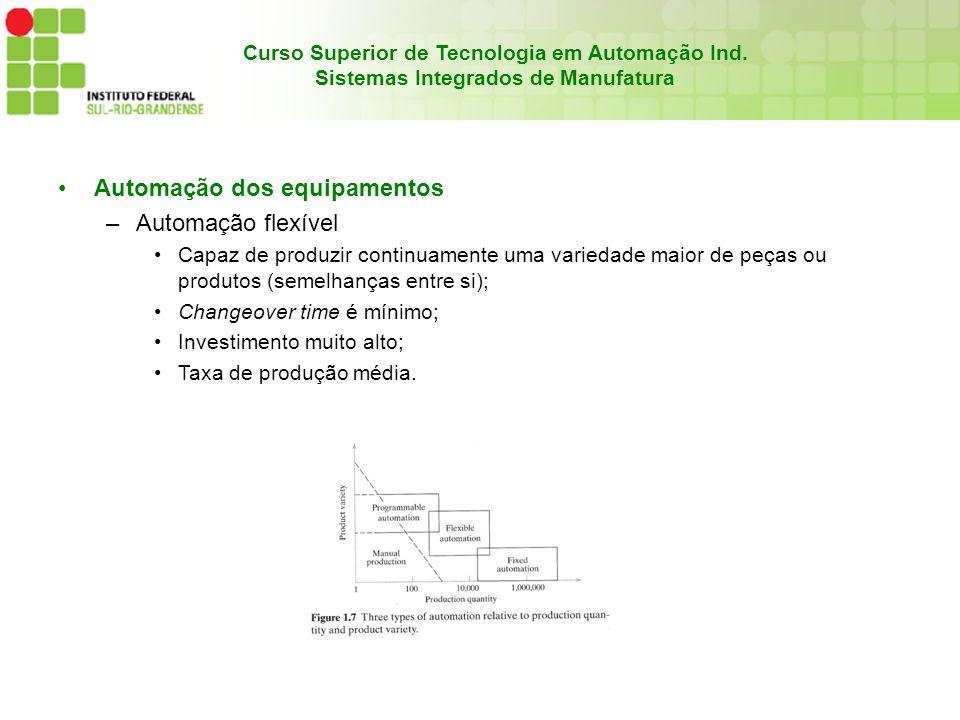 Curso Superior de Tecnologia em Automação Ind. Sistemas Integrados de Manufatura Automação dos equipamentos –Automação flexível Capaz de produzir cont