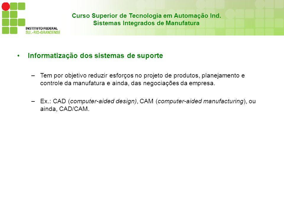 Curso Superior de Tecnologia em Automação Ind. Sistemas Integrados de Manufatura Informatização dos sistemas de suporte –Tem por objetivo reduzir esfo