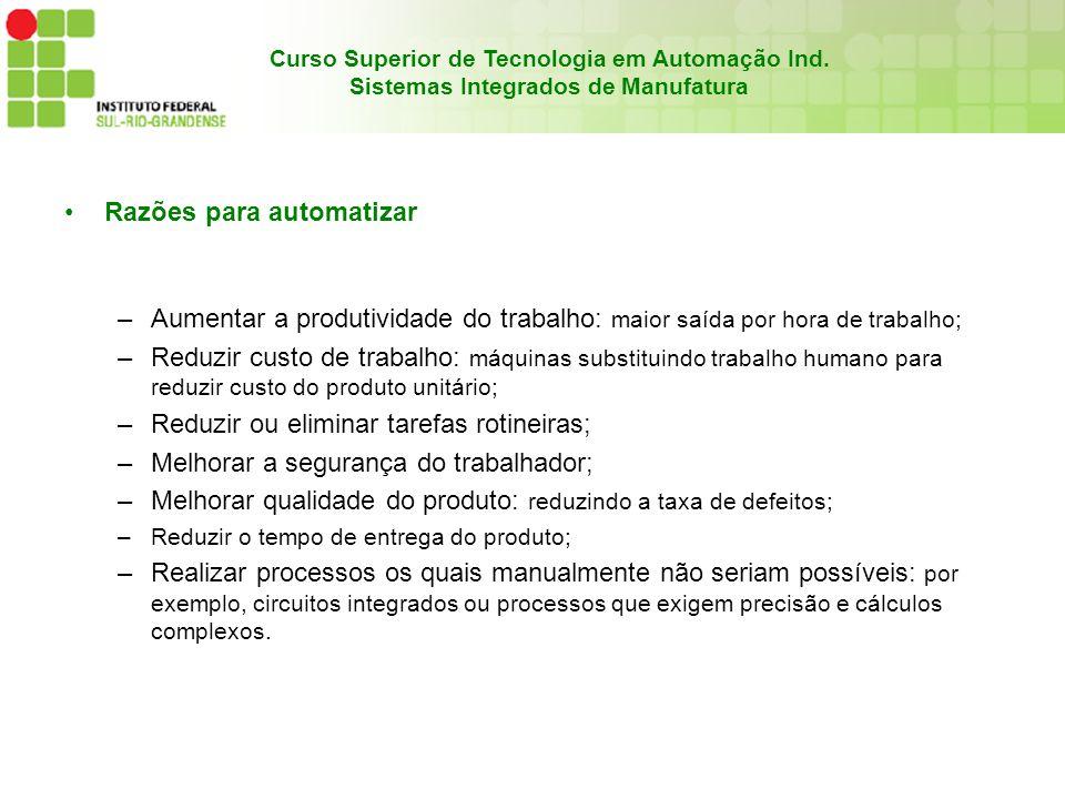 Curso Superior de Tecnologia em Automação Ind. Sistemas Integrados de Manufatura Razões para automatizar –Aumentar a produtividade do trabalho: maior