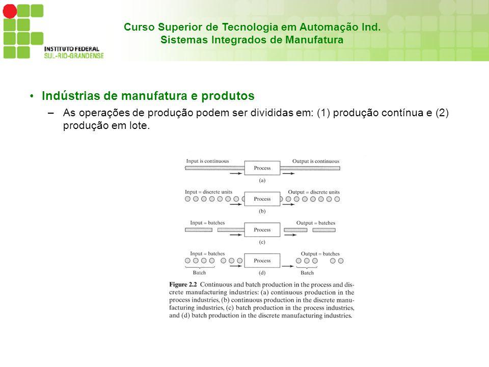 Curso Superior de Tecnologia em Automação Ind. Sistemas Integrados de Manufatura Indústrias de manufatura e produtos –As operações de produção podem s