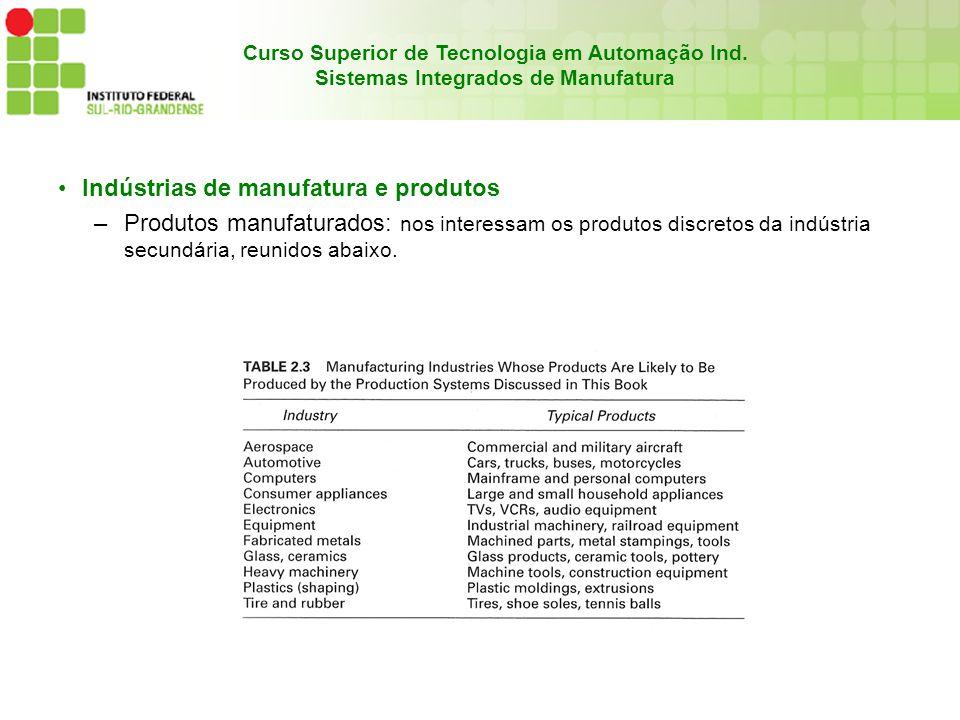 Curso Superior de Tecnologia em Automação Ind. Sistemas Integrados de Manufatura Indústrias de manufatura e produtos –Produtos manufaturados: nos inte