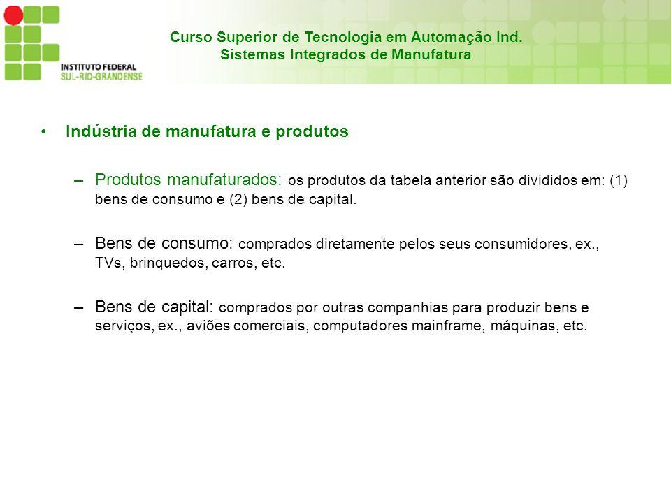 Curso Superior de Tecnologia em Automação Ind. Sistemas Integrados de Manufatura Indústria de manufatura e produtos –Produtos manufaturados: os produt