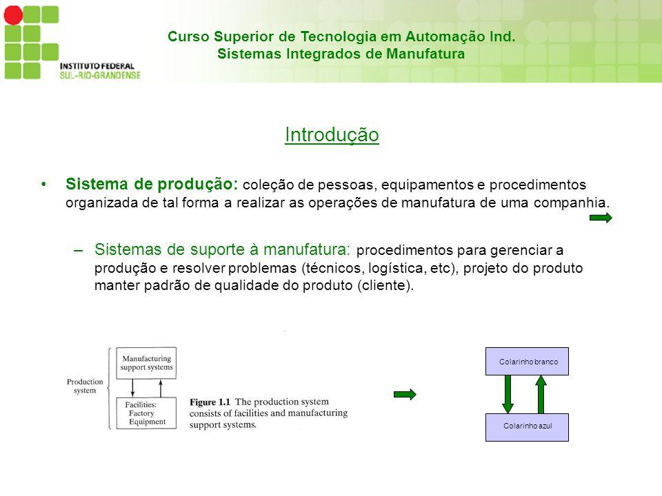 Curso Superior de Tecnologia em Automação Ind. Sistemas Integrados de Manufatura Introdução Sistema de produção: coleção de pessoas, equipamentos e pr