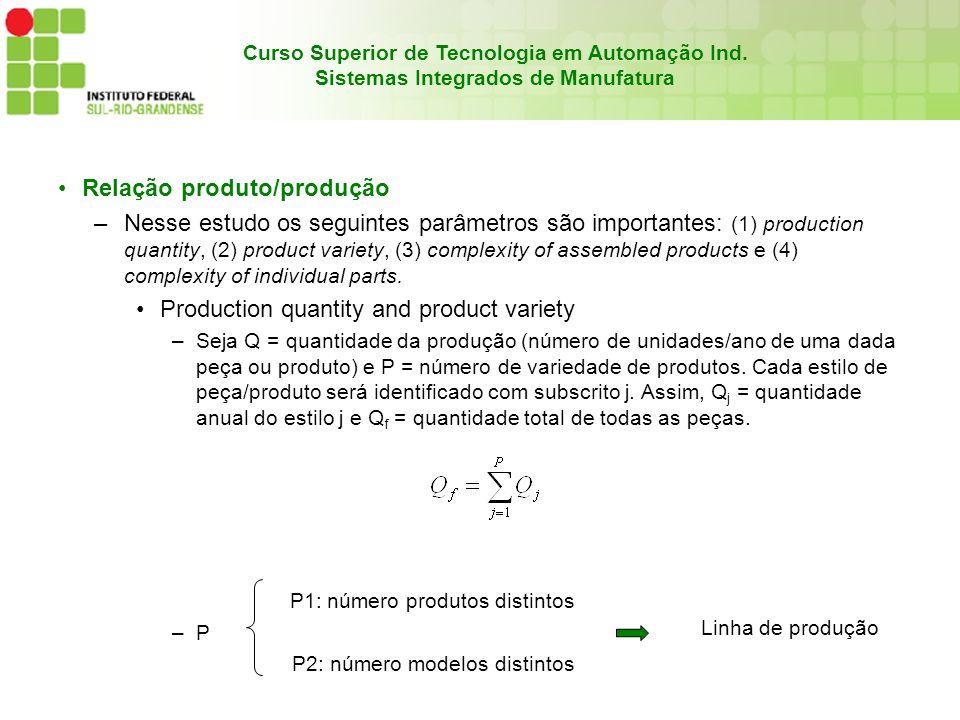 Curso Superior de Tecnologia em Automação Ind. Sistemas Integrados de Manufatura Relação produto/produção –Nesse estudo os seguintes parâmetros são im