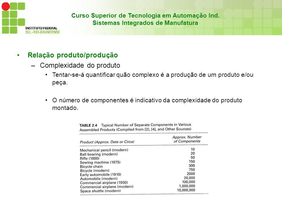 Curso Superior de Tecnologia em Automação Ind. Sistemas Integrados de Manufatura Relação produto/produção –Complexidade do produto Tentar-se-á quantif
