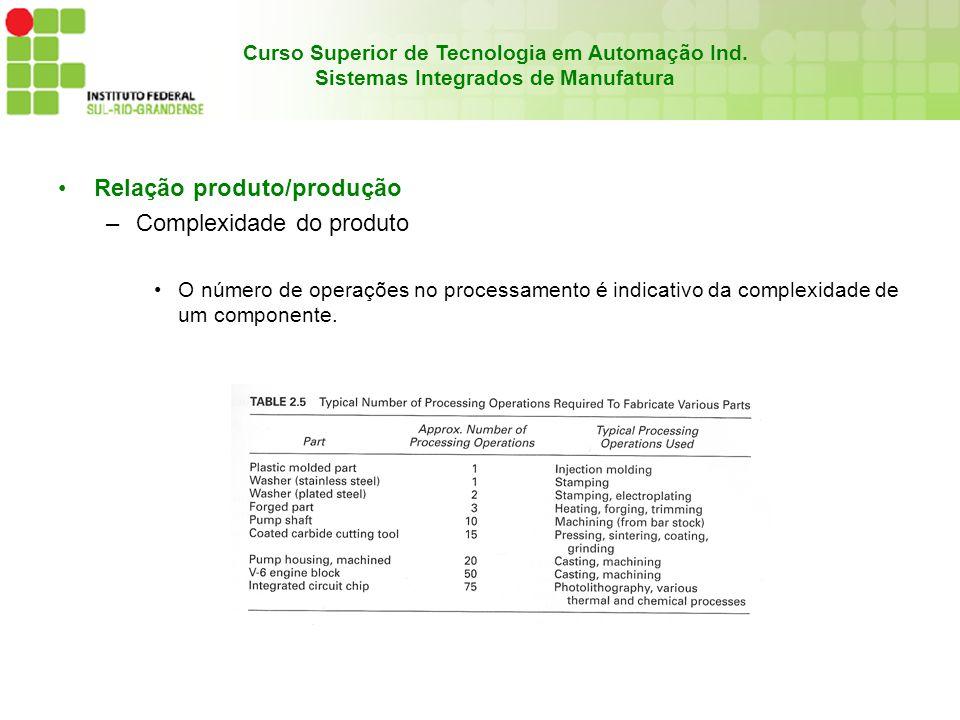 Curso Superior de Tecnologia em Automação Ind. Sistemas Integrados de Manufatura Relação produto/produção –Complexidade do produto O número de operaçõ