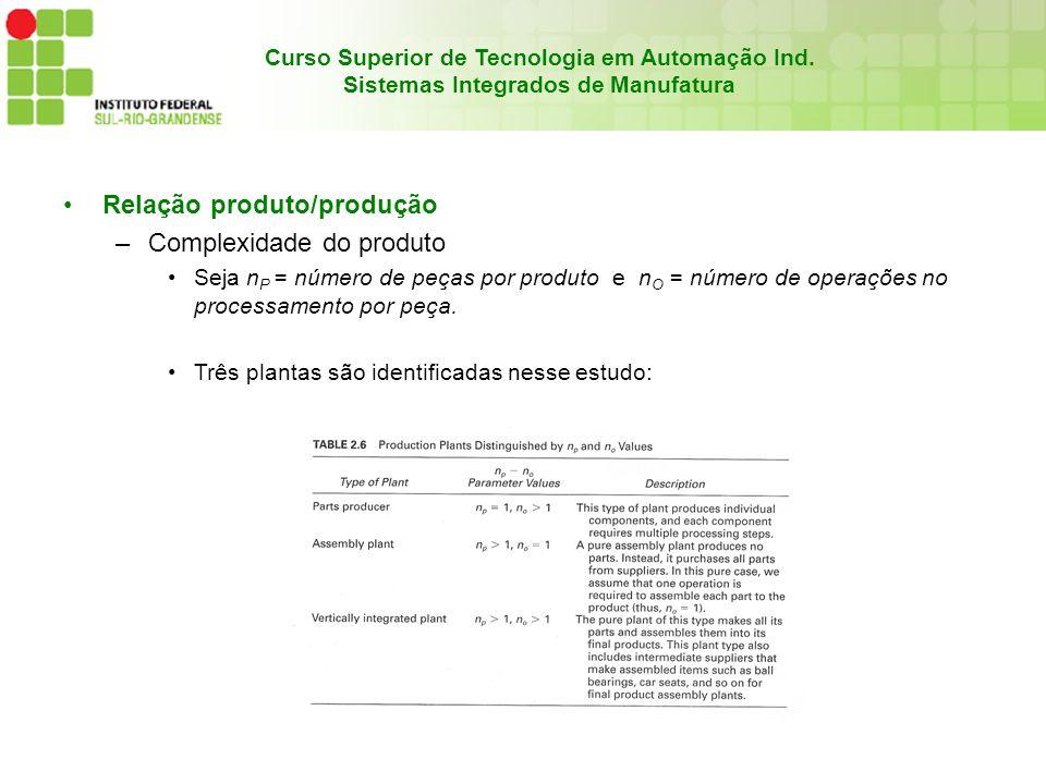 Curso Superior de Tecnologia em Automação Ind. Sistemas Integrados de Manufatura Relação produto/produção –Complexidade do produto Seja n P = número d