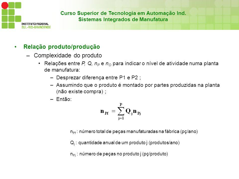 Curso Superior de Tecnologia em Automação Ind. Sistemas Integrados de Manufatura Relação produto/produção –Complexidade do produto Relações entre P, Q