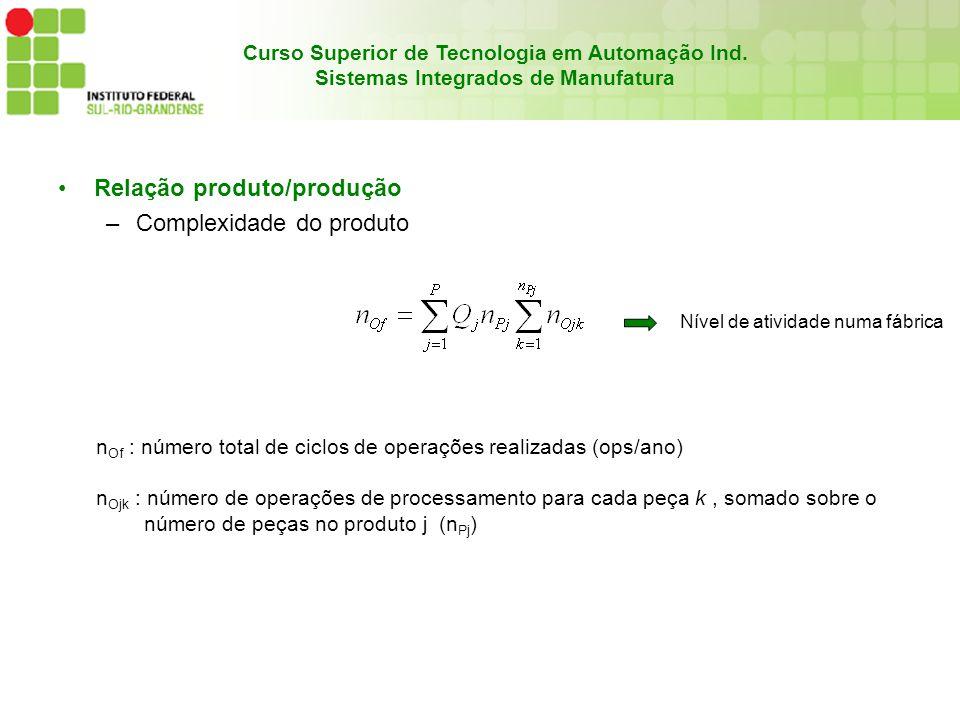 Curso Superior de Tecnologia em Automação Ind. Sistemas Integrados de Manufatura Relação produto/produção –Complexidade do produto Nível de atividade