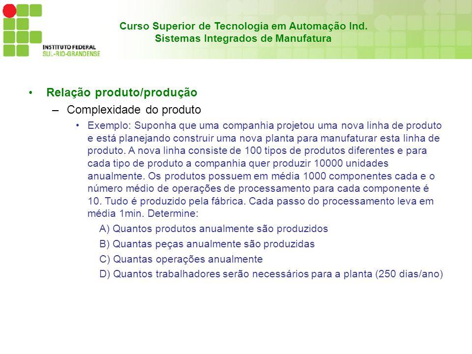 Curso Superior de Tecnologia em Automação Ind. Sistemas Integrados de Manufatura Relação produto/produção –Complexidade do produto Exemplo: Suponha qu
