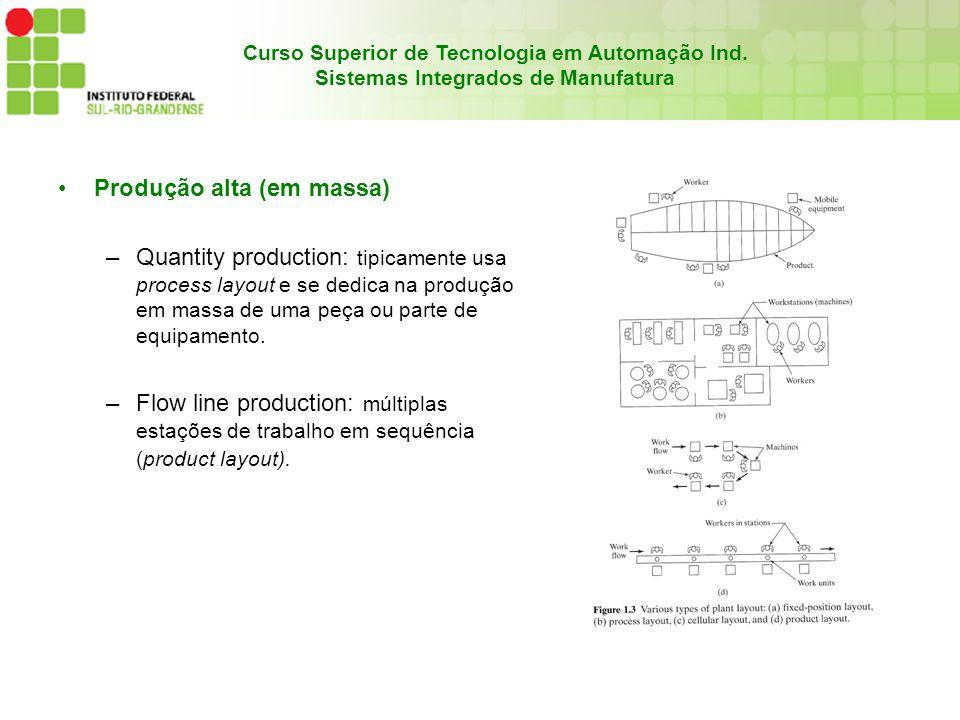 Curso Superior de Tecnologia em Automação Ind. Sistemas Integrados de Manufatura Produção alta (em massa) –Quantity production: tipicamente usa proces
