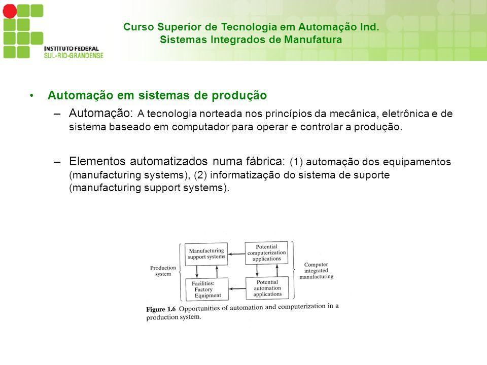 Curso Superior de Tecnologia em Automação Ind. Sistemas Integrados de Manufatura Automação em sistemas de produção –Automação: A tecnologia norteada n