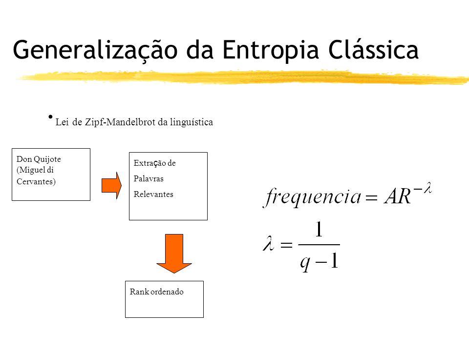 Generalização da Entropia Clássica Lei de Zipf-Mandelbrot da linguística Don Quijote (Miguel di Cervantes) Extra ç ão de Palavras Relevantes Rank orde