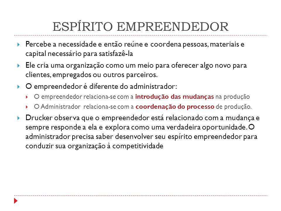 ESPÍRITO EMPREENDEDOR  A) Fatores psicológicos e sociológicos que explicam o espírito empreendedor:  fatores psicológicos: o empreendedor está voltado para a satisfação de necessidades pessoais de auto-realização.