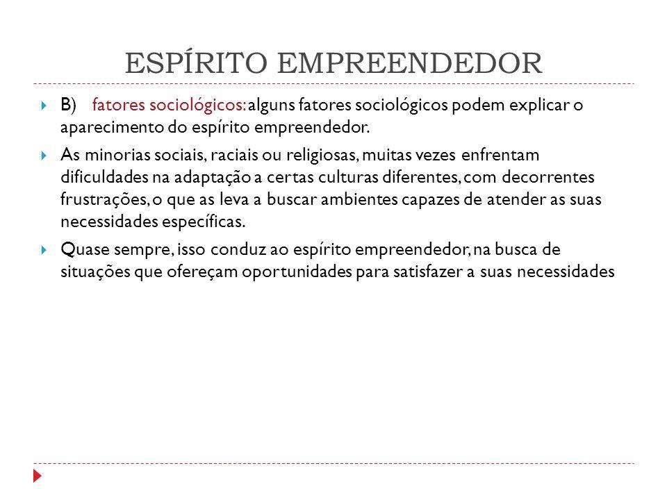 ESPÍRITO EMPREENDEDOR  B) fatores sociológicos: alguns fatores sociológicos podem explicar o aparecimento do espírito empreendedor.  As minorias soc