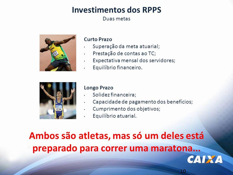 10 Investimentos dos RPPS Duas metas Curto Prazo Superação da meta atuarial; Prestação de contas ao TC; Expectativa mensal dos servidores; Equilíbrio