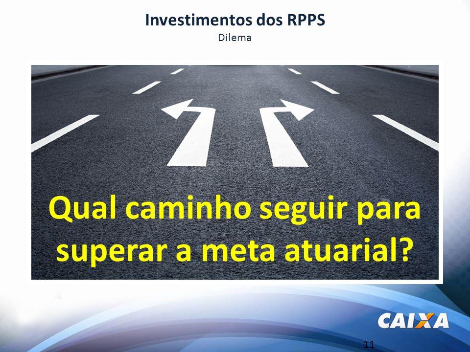 11 Investimentos dos RPPS Dilema Qual caminho seguir para superar a meta atuarial